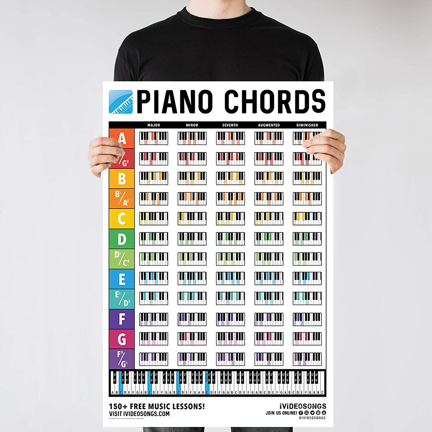 IVIDEOSONGS Large Piano Chords Chart Poster 15