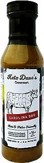 Best paula deen white bbq sauce Reviews