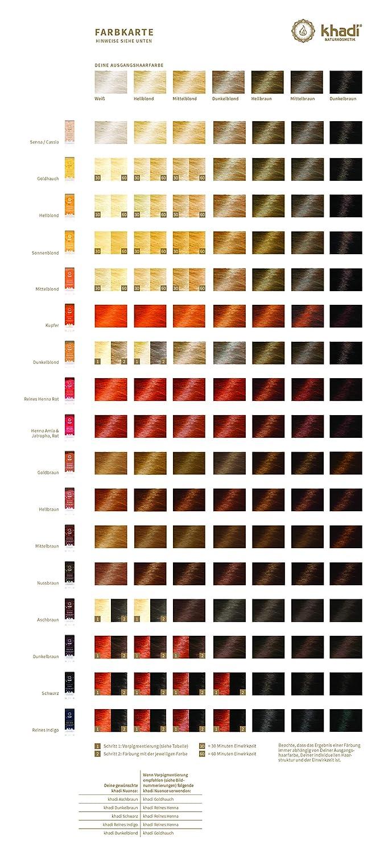Wie lange hält khadi haarfarbe