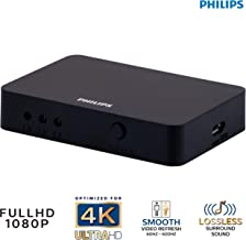 Best philips tv hdmi input Reviews