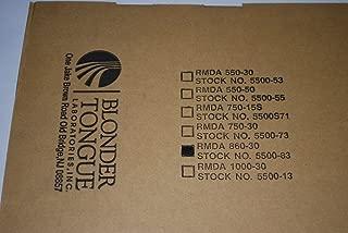 Blonder Tongue RMDA 860-30 Rack Mounted Distribution Amplifier 5500-83 NEW