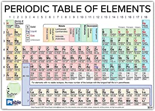 Best periodic table poster 2017 Reviews