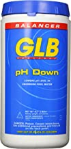 GLB Pool and Spa Products 71240 4-Pound pH Down Pool Water Balancer