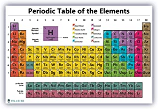 ملصق للعلوم الجدول الدوري مخطط مرقق لتعليم عناصر بيضاء زخرفة الصف المدرسي بريميوم دليل أرقام ذرية 18x24