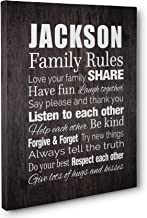 Family Rules Subway Art Typography Personalized Gift CANVAS