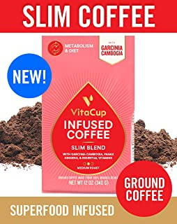 Best french blend coffee Reviews