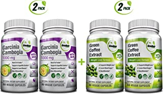 garcinia cambogia and green coffee diet