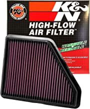 K&N engine air filter, washable and reusable: 2010-2017 Chevy/GMC (Equinox, Terrain) 33-2439