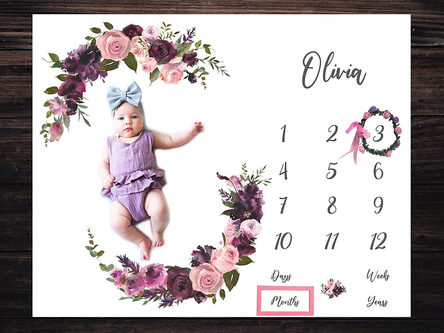 Quality inspection Personalized Baby SALENEW very popular! Milestone Blanket Customized Girl Mile Floral