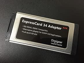 sxs sd card adapter