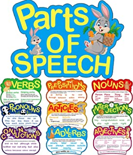 10 Piece Parts of Speech Poster Grammar Educational Poster Kit with 88 Round Stickers - Middle School English Posters - Hi...