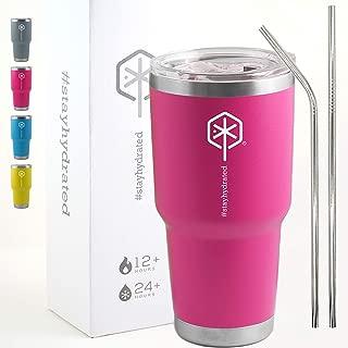 Best pink keep cup Reviews