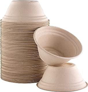 Best eco friendly pet bowls Reviews
