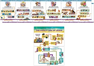 The Gospel Project for Kids: Giant Timeline and Family Line of Jesus Posters (Packaging may vary) (Volume 1)