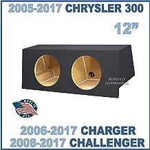 Fits Dodge Charger 2006-20017 & Dodge Challenger2008-2017