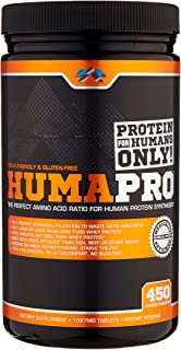 Best soy protein and formulated meat products Reviews