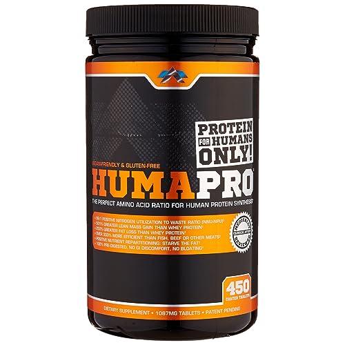 Protein Pill: Amazon com