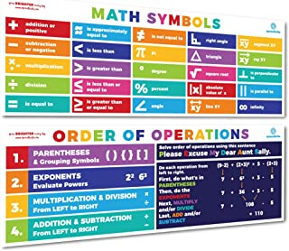Sproutbrite Math Posters PEMDAS Order of Operations & Symbols Mathematics Classroom Decorations for Teachers - Banners Bul...
