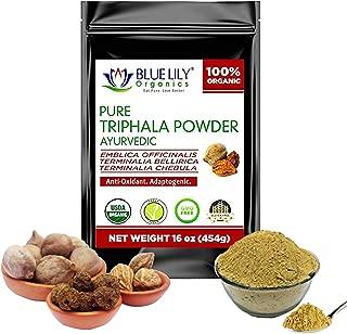 Best amla juice powder Reviews
