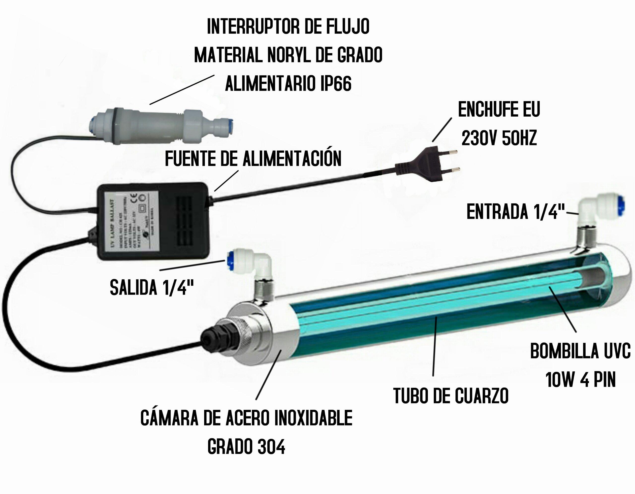 Eco-Pro+ Esterilizador de agua UV. 10W UVC. Con interruptor de ...