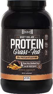 Best onnit hemp protein Reviews