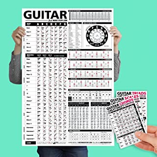 """Guitar Reference Poster v2 (2018 Edition) 24"""" x 36"""" + Guitar Chords, Scales and Triads Cheatsheet Pocket Reference 3 PACK • Great for Guitar Players and Teachers • Best Music Stuff"""