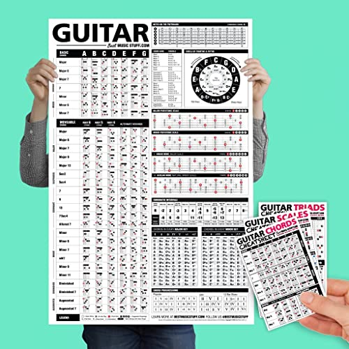 It is an image of Printable Guitar Chords Chart for free blank guitar chord