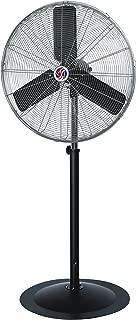 Q Standard Industrial Pedestal Fan
