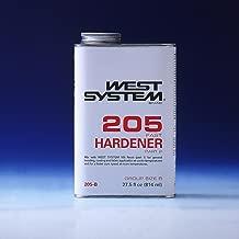 WEST SYSTEM Hardener.94 Gallon