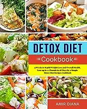 21 pounds 21 days diet recipes