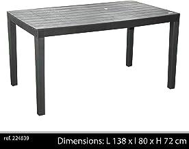 SF SAVINO FILIPPO Tavolo tavolino Rettangolare Sumatra in Resina Finto Legno Nero Antracite per Giardino casa terrazzo Pranzo