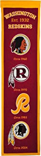 redskins heritage banner
