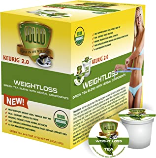 SOLLO Organic Green Tea Pods Compatible With 2.0 K-Cup Keurig Brewers, Weight Loss Control, Suppresses Appetite, Slimming Tea, Organic by USDA, 24 Count per pack.