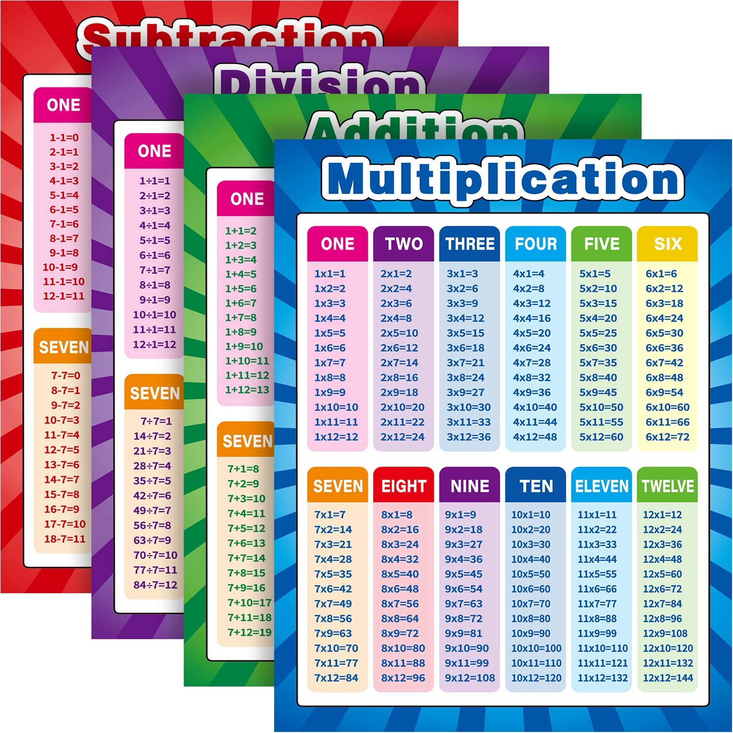 Extra Large Educational Math Posters, Multiplication Division Addition Subtraction Educational Table Chart Posters for Kids, Elementary Middle School Classroom, 17 x 22 Inch (Assorted Style, 4 Pieces)