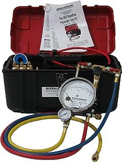 backflow preventer testing equipment