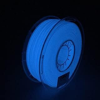 Best filament subscription box Reviews
