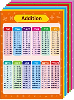 OUNENO 8 Pack Educational Math Posters for Kids Elementary and Middle School Multiplication Division Addition Subtraction ...