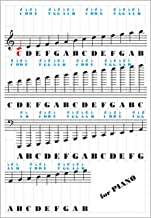 Piano Keyboard Stickers - for 49/61 / 76/88 Keys - Music Not