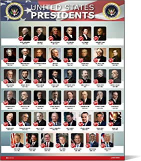 USA Presidents of the united states Of America poster NEW chart LAMINATED Classroom portrait school wall decoration learni...