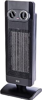 ECG KT 12 Calefactor de cerámica