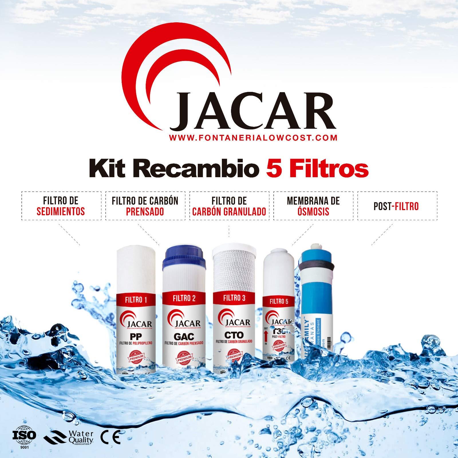 JACAR - Pack Membrana + Filtros de Ósmosis Inversa de 5 etapas ...