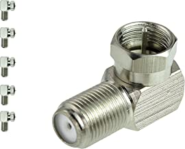 flat coaxial cable connector