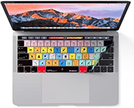 Adobe Photoshop, por los editores teclas para teclado de MacBook Pro Touch Bar–Protección y accesos directos