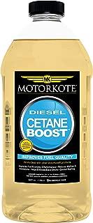 Best bg octane booster Reviews