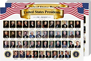 United States of America President Poster – Pictures & Names of USA Presidents | for School & at Home Use | 11 x 17"