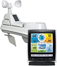 AcuRite 01512 Wireless Weather Station with 5-in-1 Weather Sensor: Temperature and Humidity Gauge, Rainfall, Wind Speed and Wind Direction (Renewed)