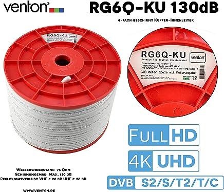 Amazon.es: HM-Sat-Shop - Cables coaxiales / Cables: Electrónica