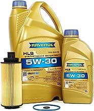 Blau J1A2751-A Motor Oil Change Kit - Compatible with 2016-18 Chevrolet Colorado w/ 4 Cylinder 2.8L Diesel Engine