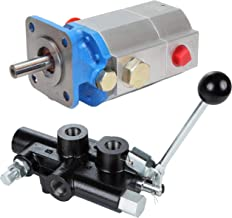 Best single stage hydraulic pump for log splitter Reviews