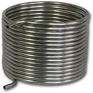 herms coil